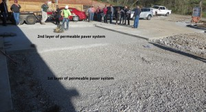 permeable paver layers