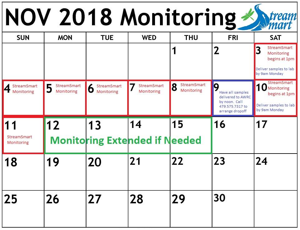StreamSmart Volunteer Information | Ozarks Water Watch at